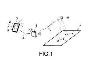 Método y sistema para la realización de un ejercicio físico en un espacio, basado en la utilizacion del láser.