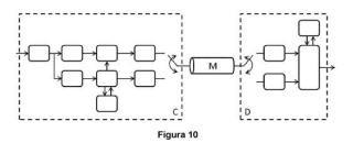 Método de codificación/decodificación de la amplitud de la señal mediante plegado y etiquetas de información auxiliares.