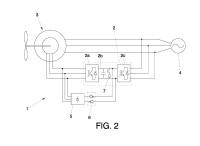 Sistema y procedimiento de control de un generador eléctrico.