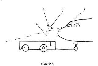 Sistema para la señalización de la posición de los vehículos de remolque de las aeronaves.
