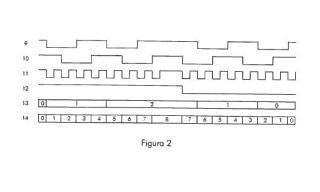 Interfaz y sistema para ampliar la resolución angular.