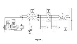 Sistema y método de localización de defectos a tierra en devanados estatóricos de máquinas síncronas puestas a tierra mediante una impedancia de elevado valor basado en la estimación de la resistencia de defecto a baja frecuencia.
