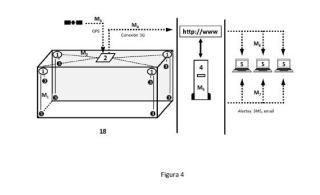Dispositivo y procedimiento de control para la trazabilidad de vehículos refrigerados.