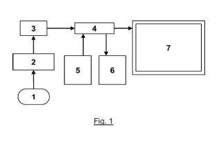 Procedimiento y sistema para la estimación de la proporción de espermatozoides presentes en una muestra que pertenecen a una clase determinada.