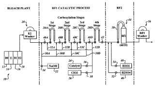 Carboxilación catalítica de fibras de celulosa en un proceso continuo con múltiples adiciones de catalizador, oxidante secundario y base a una lechada móvil de fibras de celulosa.