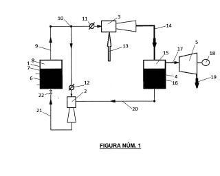 Procedimiento y dispositivo combinado de caldera y bomba de calor con transformación de energías.