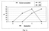 Composición cosmética que comprende glucógeno para una aplicación cutánea con efecto aterciopelado.