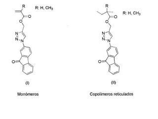 Sensor fluorogénico de humedad y de agua en disolventes orgánicos.