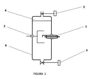 Procedimiento para el control electrónico de reacciones químicas a partir de reacciones gaseosas.