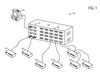 Sistemas y procedimientos para dispositivos de comunicaciones que tienen múltiples interfaces.