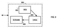 Transmisión de información de control de enlace ascendente.