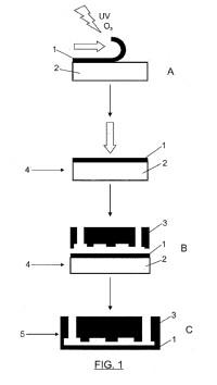 Método de fabricación de dispositivos microfluídicos.