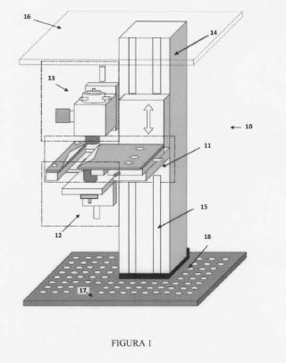 Microscopio para la caracterización espectroscópica de una muestra.