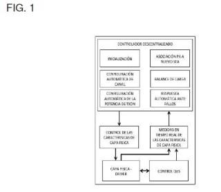 Sistema de control descentralizado de redes inalámbricas.