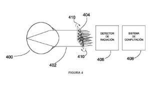 Dispositivo y procedimiento de medida de frente de onda.