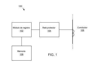 Registro de parámetros operativos de un dispositivo electrónico inteligente.