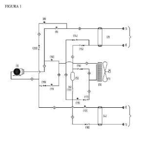 Nuevo circuito frigorífico para una máquina de climatización por compresión mecánica agua-aire-agua.