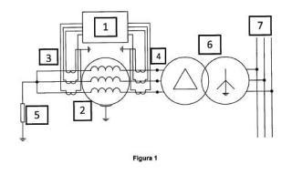 Método de bloqueo de la protección diferencial para evitar disparos no deseados basado en supervisión de la componente continua de la corriente.