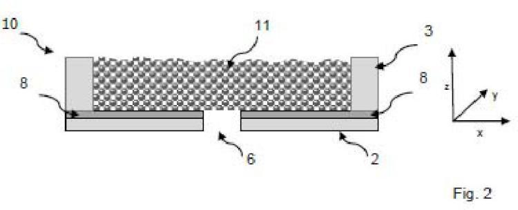 Método de proyección de sólidos sobre una superficie.