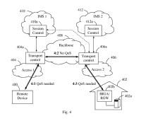 Método y aparato para el acceso remoto a una red doméstica.