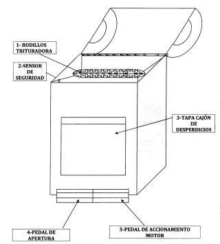 Cubo triturador doméstico de plástico.