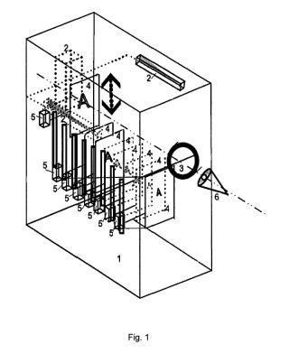 Caja de acomodación para el método de acercamiento modificado.
