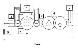 Método de bloqueo de la protección diferencial para evitar disparos no deseados basado en supervisión de la componente homopolar.