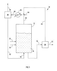 Proceso para polimerizar u oligorimerizar un hidrocarburo.