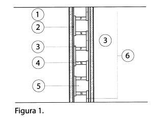 Aislamiento electrogenerador.