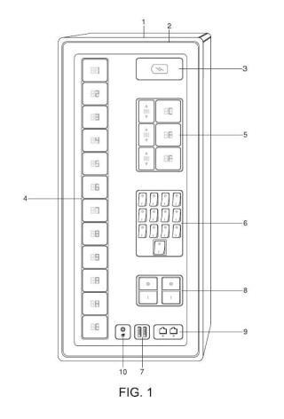 Dispositivo de control domótico.