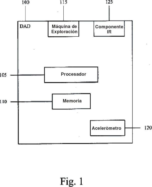 Sistema y método para la activación automática de un dispositivo de adquisición de datos.
