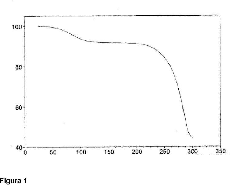 Hidrocloruro de nalmefeno dihidrato.