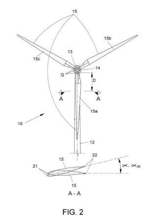 Procedimiento para el cálculo y corrección del ángulo de ataque en un parque de aerogeneradores.
