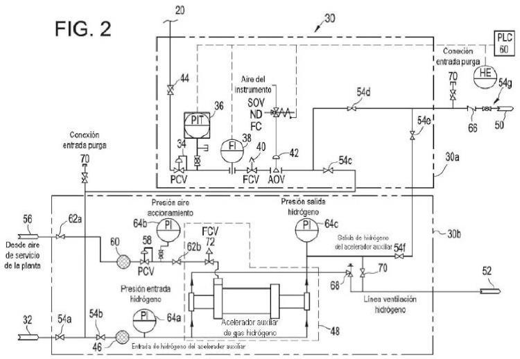 Sistema de inyección de hidrógeno de arranque/parada para reactores de agua en ebullición (BWRs), y procedimiento para el mismo.