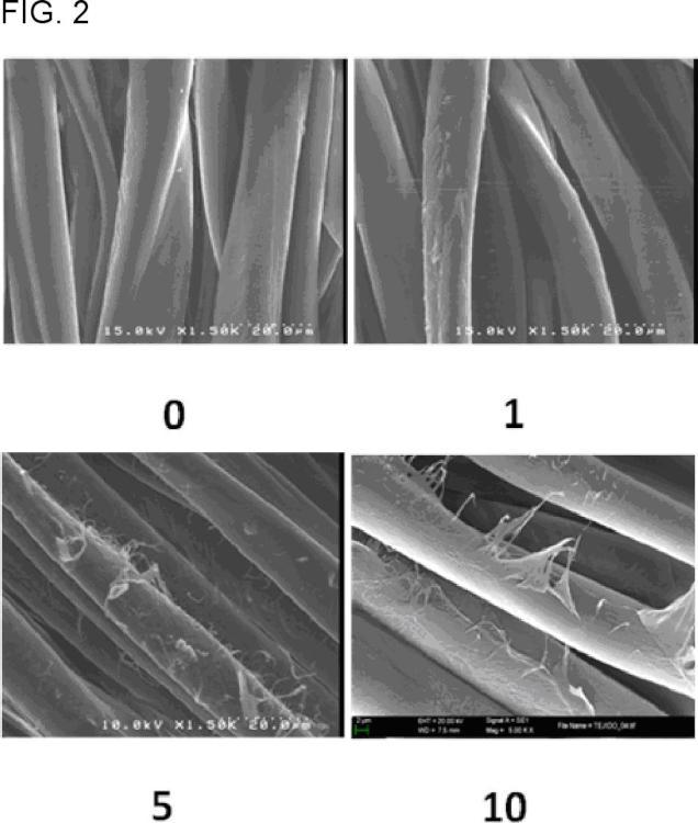 Procedimiento para la obtención de un tejido con efecto insecticida.