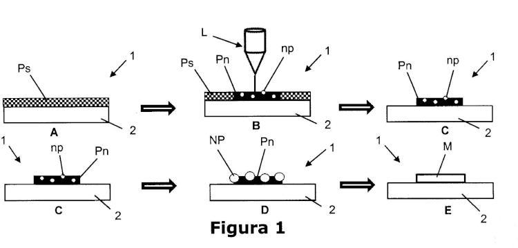 Método de obtención de estructuras metálicas nano y micrométricas a partir de un nanocompuesto, estructura metálica obtenida con el método y uso de la misma.