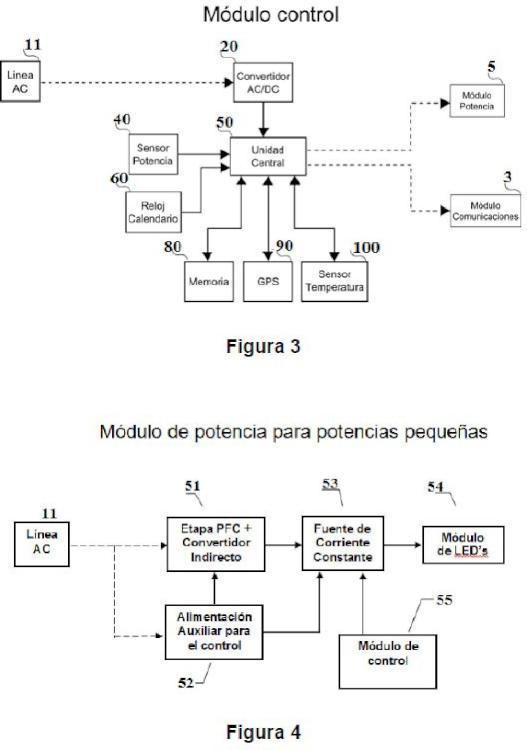 DISPOSITIVO DE RED ZONAL MULTISERVICIO PARA INSTALACIONES DE UNA CIUDAD INTELIGENTE.