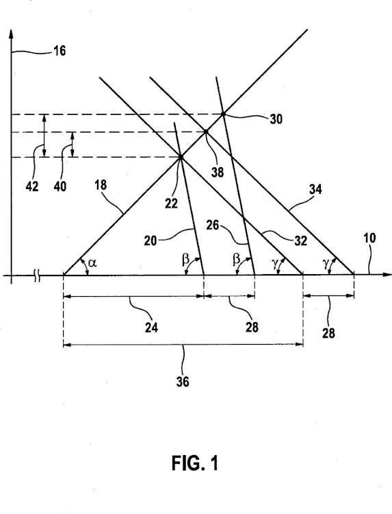 Unión a presión de un árbol con un elemento de accionamiento o elemento de arrastre prensado encima.