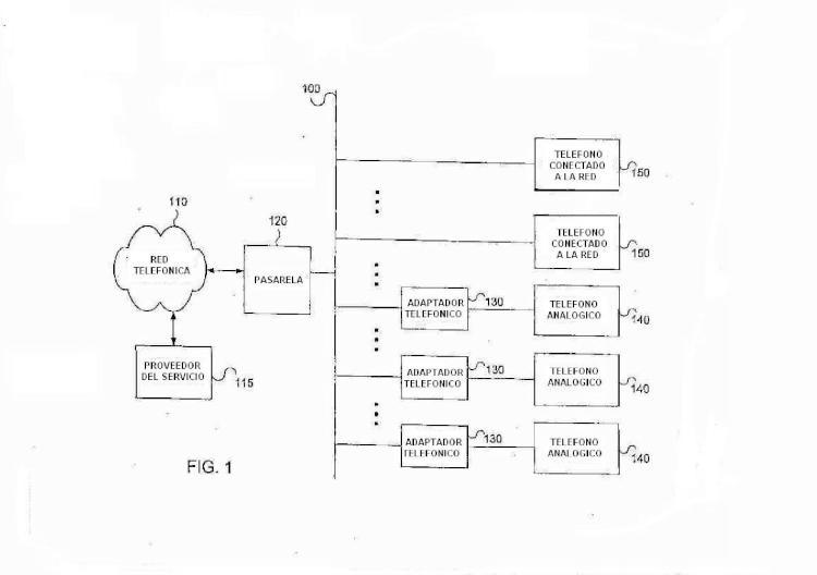 Emulación de extensiones telefónicas en un sistema de distribución de telefonía por paquetes.