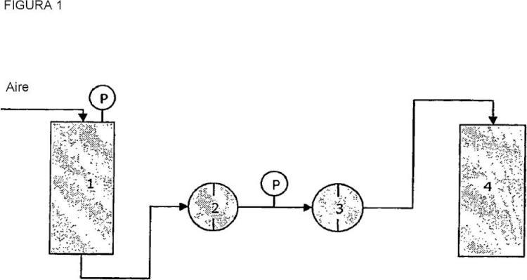 Nanofiltración de soluciones del factor VII para eliminar virus.
