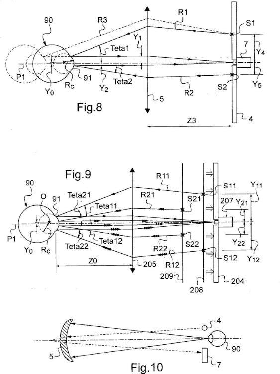 Dispositivo y método para medir automáticamente el radio corneal de los dos ojos de un individuo.