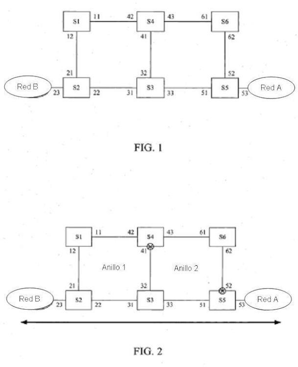 Método de gestión de la topología de una red Ethernet multianillo, y su sistema.