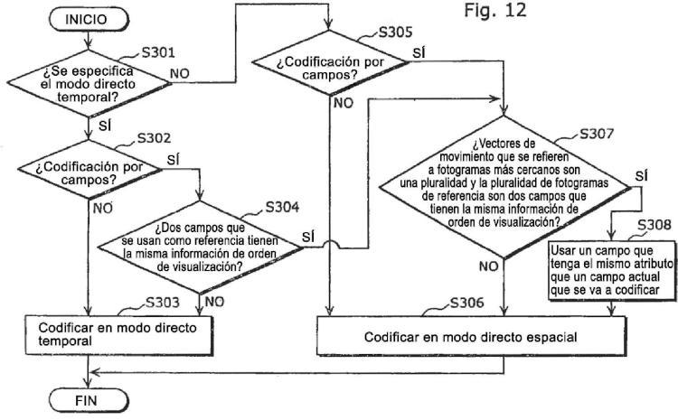 Procedimiento de codificación de fotogramas de movimiento y procedimiento de decodificación de fotogramas de movimiento.