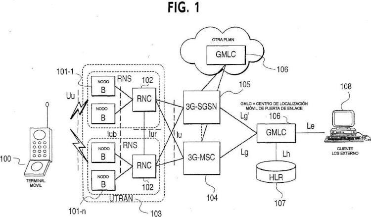 Llamada de emergencia en una red de comunicaciones inalámbricas de conmutación de paquetes.