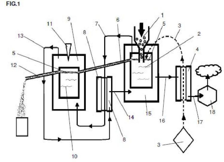 Procedimiento para la gasificacion de biomasa, dispositivo para aplicar dicho procedimiento.