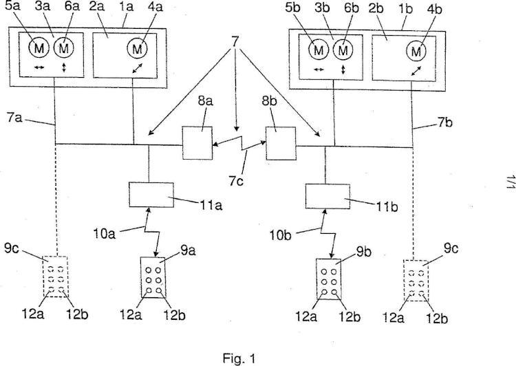 Procedimiento y disposición de control para el manejo en paralelo de al menos dos dispositivos de elevación, en particular grúas.