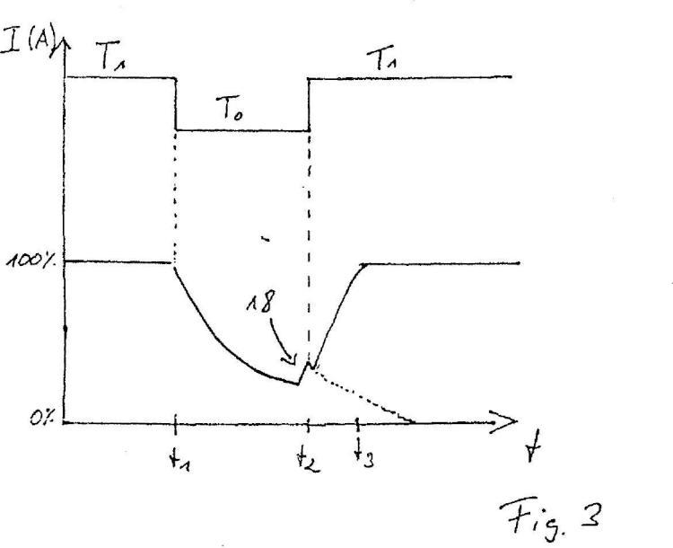 Procedimiento para el funcionamiento de un acoplamiento electromagnético así como acoplamiento electromagnético.