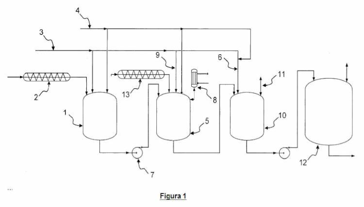 Procedimiento de fabricación de una solución de sales de diácidos/diamina(s).