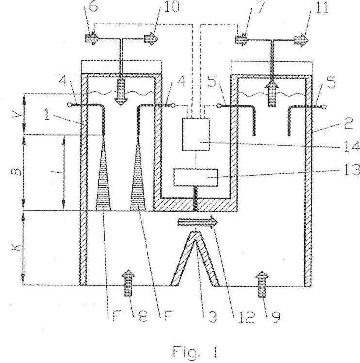 Horno de cal regenerativo de corriente continua - a contra corriente y procedimiento para su funcionamiento.
