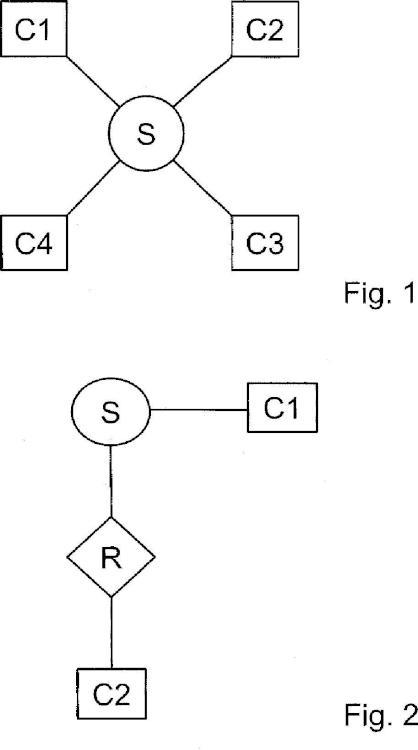 Sistema para la distribución de claves criptográficas.